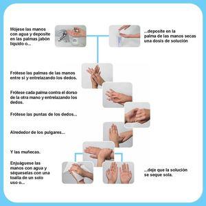 Calaméo - 6 Instrucciones Para Correcto Lavado De Manos